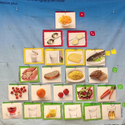 bild2-ernaehrungspyramide
